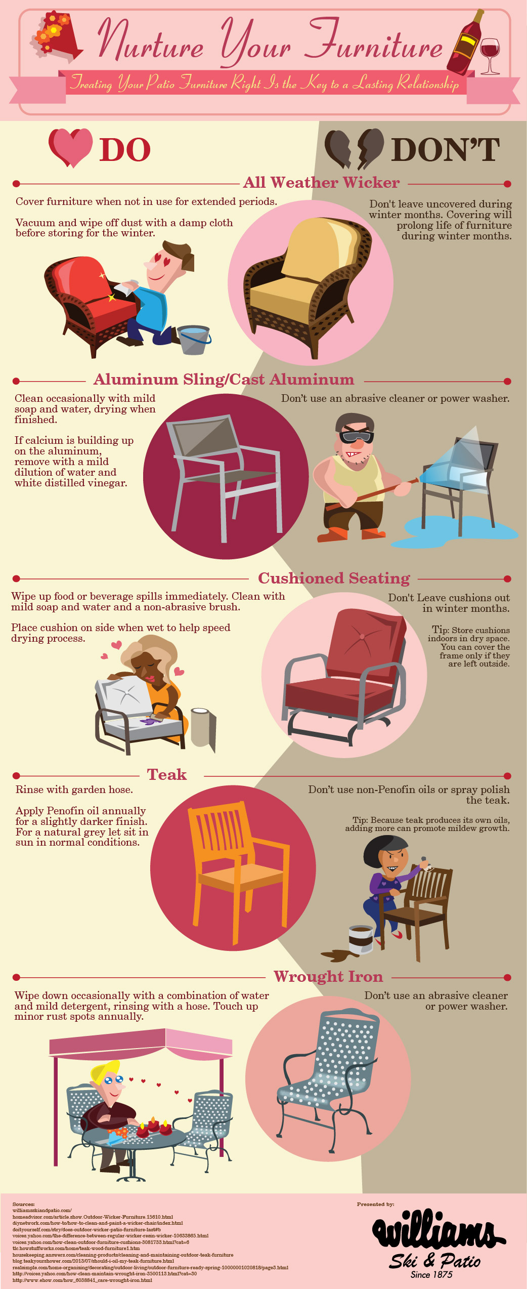 Care for your patio furniture